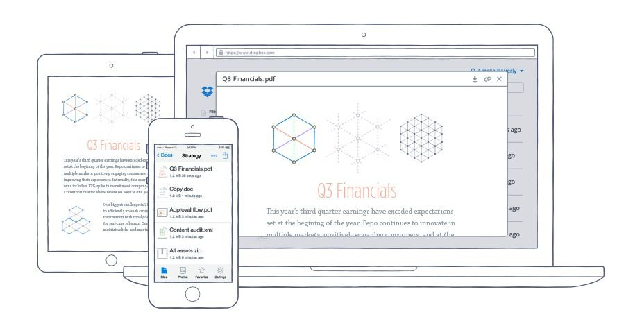 Our Top 10 Recommended Design Tools - DropBox